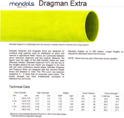 dragman-extra-snip
