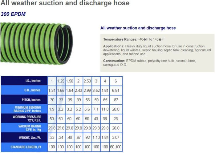 distributor-hose-snip