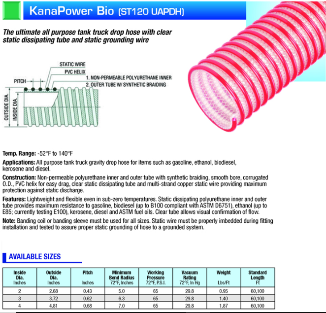 Kanapower ST 120 UAPDH